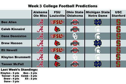 week 3 college football collage football news