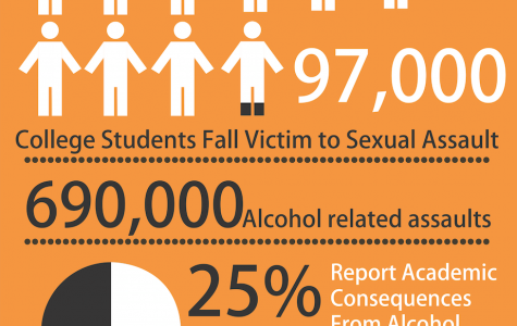 Collegiate Safety Issues Concern Future Students