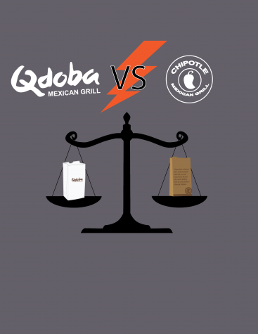 Friday Feuds: Chipotle vs. Qdoba