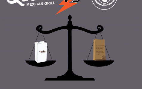 Friday Feuds: Chipotle vs. Qdoba
