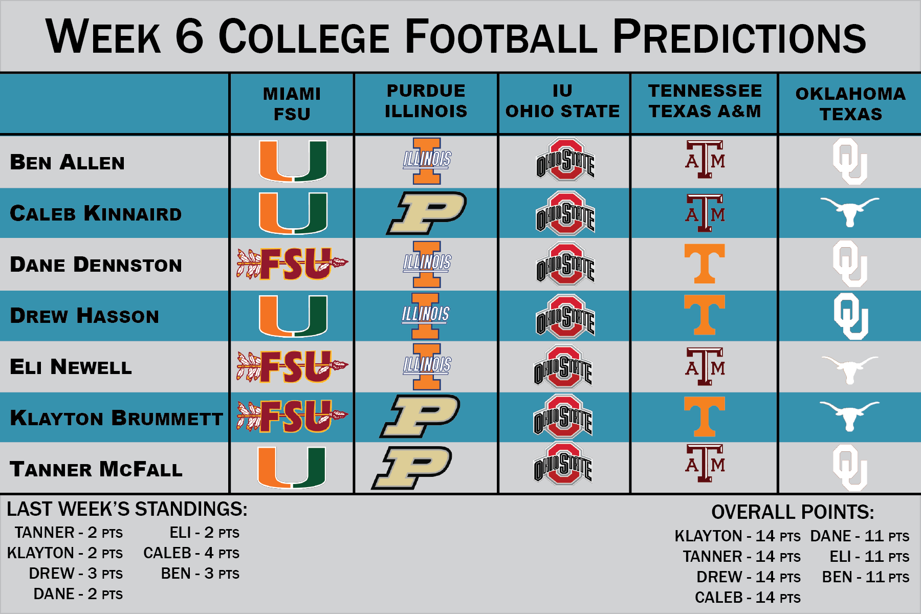 College Football Las Vegas Sports Betting Odds And Point Spreads At