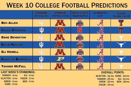 Week 10 College Football Predictions