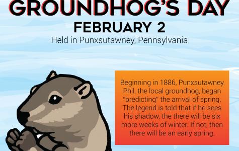 Punxsutawney Phil sees his shadow