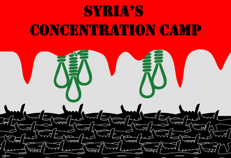 Letter to the Editor: Syria's Concentration Camp