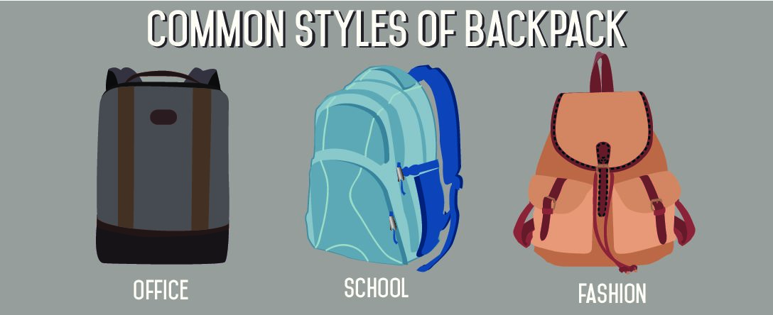 Are Backpacks Too Heavy?