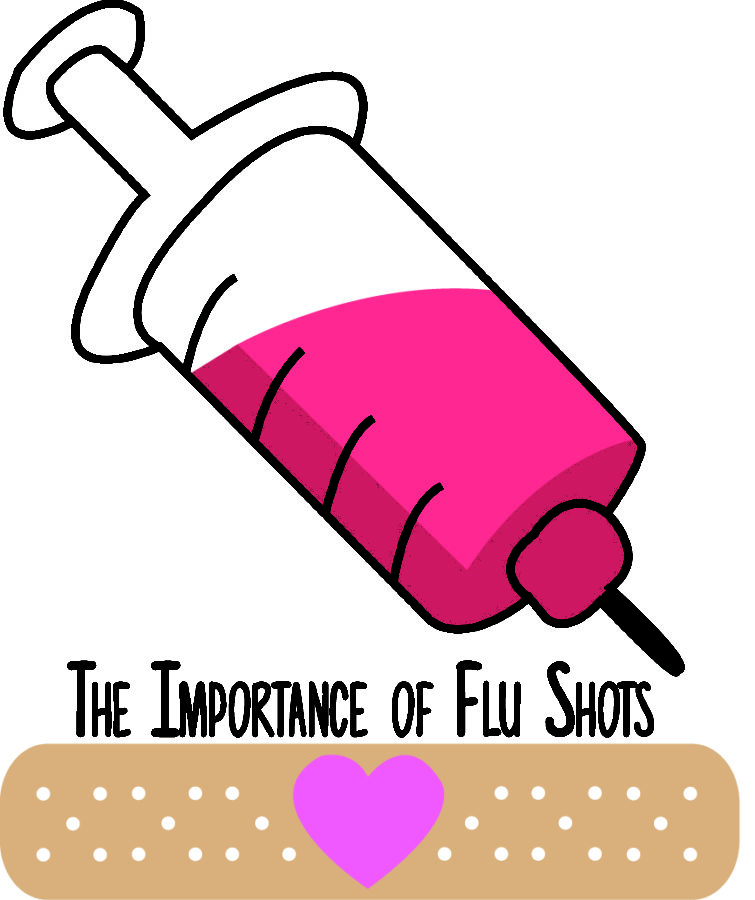 The Importance of Flu Prevention