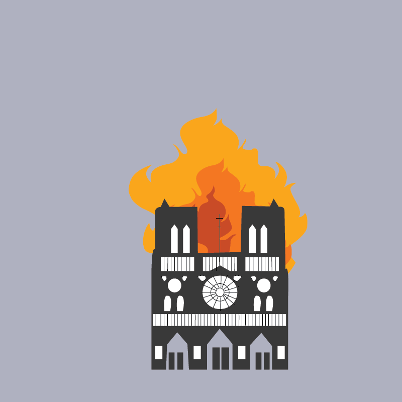 Notre+Dame+Cathedral+In+Flames