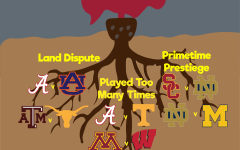 The Seeds of Rivalry: How College Football's Most Bitter Rivalries Are Formed